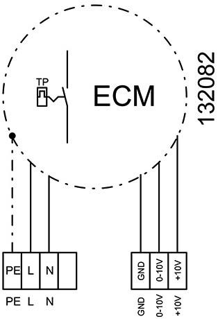 Ruck boxventilator MPC met EC motor 2030m³/h - MPC 280 EC 20-3