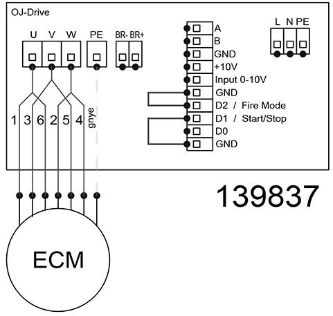 Ruck boxventilator MPC met EC motor buiten luchtstroom 6710m³/h - MPC 400 EC T21 -3