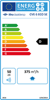 Energielabel Itho Daalderop CVE S ECO SE