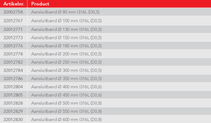 Aansluitband diameter  150 mm I316L (D0,5)-2