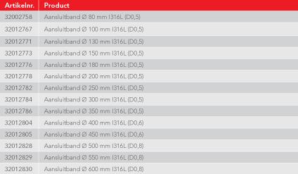 Aansluitband diameter  300 mm I316L (D0,5)