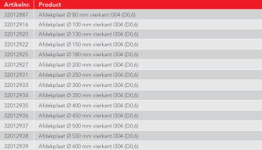 Afdekplaat diameter  400 mm vierkant I304 (D0,6)-2
