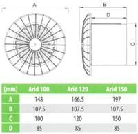 Badkamer ventilator rond diameter 150 mm wit met TIMER - 150BBTS-2