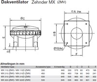 Zehnder - J.E. StorkAir dakventilator MX110D 2005m3/h met werkschakelaar - 400V-2
