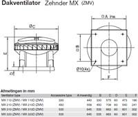 Zehnder - J.E. StorkAir dakventilator MX320D ZMV 5649m3/h met werkschakelaar - 400V