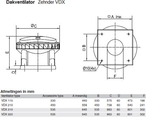 Zehnder - J.E. StorkAir dakventilator VDX110 D 0-10V 1966m3/h met werkschakelaar - 400V