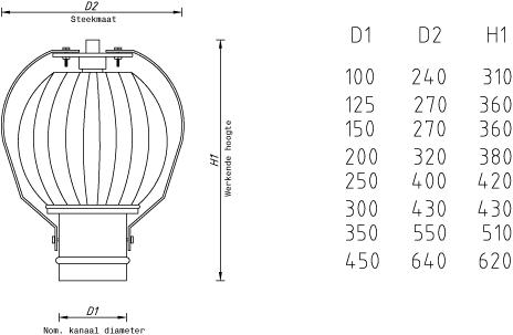 Windgedreven ventilator Penn 125mm aluminium - 44m3/h-2