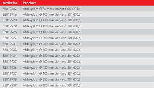 Afdekplaat diameter  600 mm vierkant I304 (D0,6)