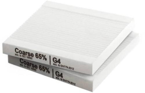 Vasco D300E II en D400 II WTW filterset G4